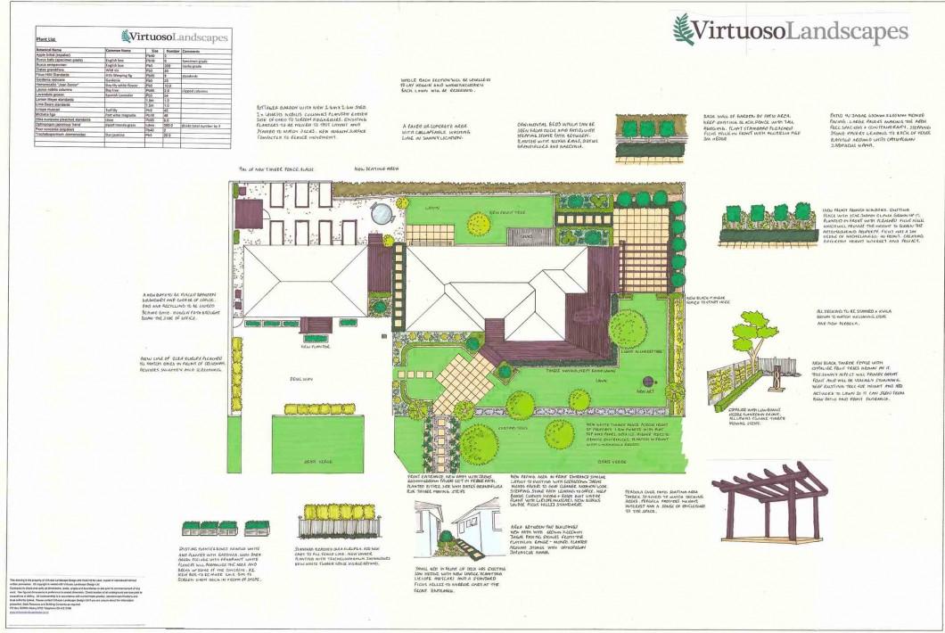 A North Shore garden renovation