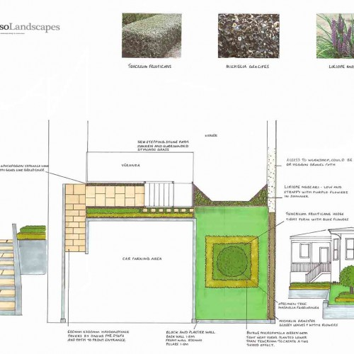 A front garden and driveway redesign