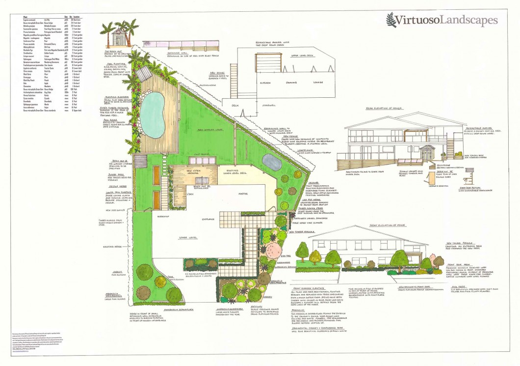 Garden North Shore redesign with Pool